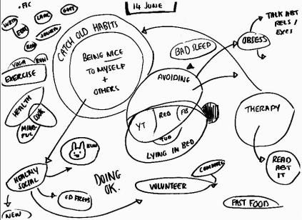 My brain in 2018